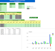 capacity rough cut capacity planning rccp template in google sheets