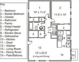 3 bedroom apartments wichita ks southfield oliver court apartments rentals wichita ks