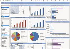 Dynamic Dashboard Template In Excel Free Dashboard Templates Best Business Template
