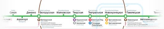 Metro Line Map by Line Maps For Moscow Metro Cars 2 0