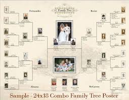 6 best images of samples of family tree posters family tree