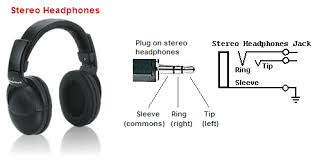 stereo headphones wiring diagram usb cable wiring diagram