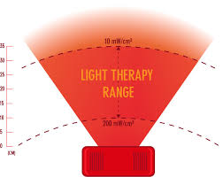 do light therapy ls work complete guide to light therapy dosing red light man