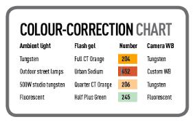 lighting gels table jpg
