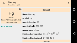 Periodic Table Mercury Pocket Periodic Table Android Apps On Google Play