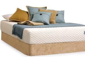 Platform Bed With Mattress Best Mattress For Platform Bed With Slats Newsh Flash