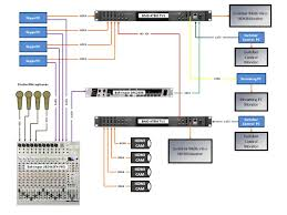 Tv Studio Floor Plan by Grrrr Blackmagic Design Dealing With Video Delay And Audio Sync