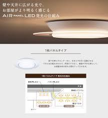 panasonic最新ledシーリングライトパネルシリーズ hh cb0880a lgbz1199