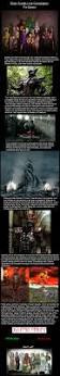 elder scrolls lore 1 the daedra funny pictures funny photos