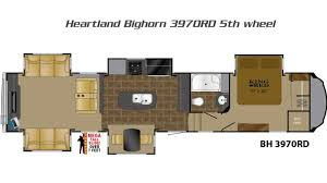 bighorn 5th wheels by heartland rv