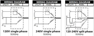 240 volt single phase wiring diagram gooddy org