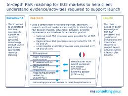 Strategic Group Map Pharmaceutical Strategy And Management Consulting From Ims Consulting