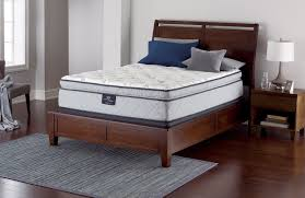 Will A California King Mattress Fit A King Bed Frame King Vs California King The Great Bed Debate
