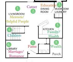 Feng Shui Apartment Living Room Layout Feng Shui Cures Healing For Depression Health Pinterest