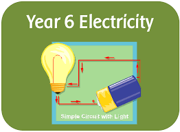 1 what would life be like without electricity tes