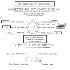 7 Way Trailer Harness Diagram 7 Pin To 4 Trailer Wiring Diagram For Plug 7 Plug Trailer Wiring