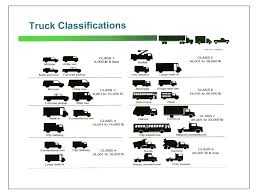 commercial truck volvo truck weight rating class volvo