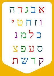 Flashcards Hebrew Chap1 Children Hebrew Alphabet Flashcards With By Hebrewflashcards