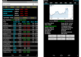 android market app the best stock market apps for android