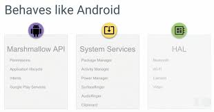 android application lifecycle preparing your android app for chromebooks android authority