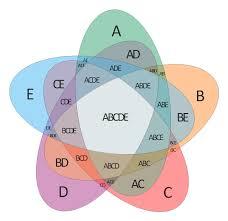 venn diagrams vector stencils library 2 set venn diagram