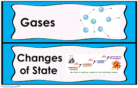 Solid Liquid Gas Periodic Table Solids Liquids And Gases Lesson Plan U2013 A Complete Science Lesson
