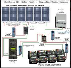 solar power system wiring diagram eee community take cover and