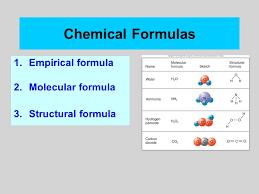 2 chemical formulas 1 empirical formula 2 molecular formula 3 structural formula