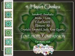 7 chakra colors symbols u0026 meanings