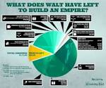 Breaking Bad: How Much Money Does Walt Have Left? | Visual.
