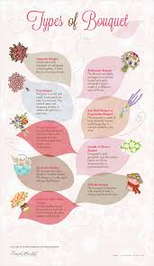 types of traditional bouquets u2014 infographic wedding and weddings