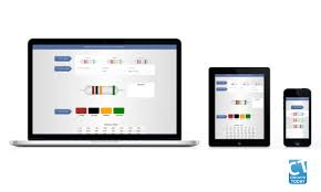 online tool to calculate resistor color code the story behind scenes