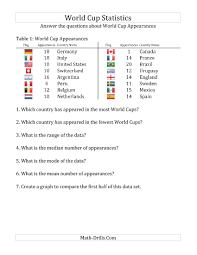 world cup of soccer math statistics d education pinterest