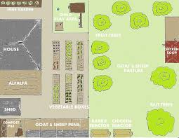backyard farm designs for self sufficiency weed u0027em u0026 reap