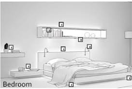 Bedroom Lighting Layout Cabinet Lighting Hafele Lighting Layout Service Kitchensource