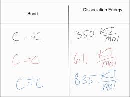 Bond Energies Table Bond Dissociation Energy Youtube