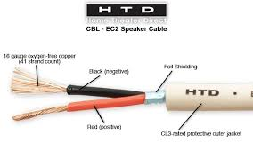 speaker cable wiring diagram wiring diagram and schematic