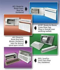 crawl space exhaust fan bedroom exhaust fan transfer fans room to room fan crawl space