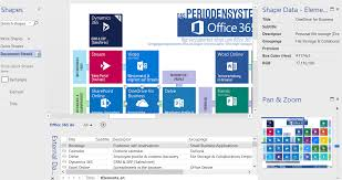bvisual for people interested in microsoft visio be smart be