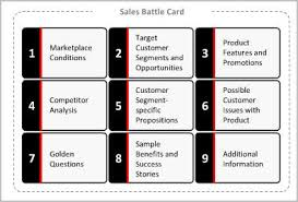9 steps to creating your sales battlecard rob saric
