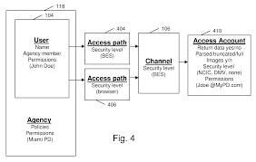 patente us7797309 system and method for search parameter data