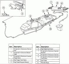wiring diagram for 1994 ford ranger on wiring images free inside