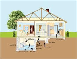 radionuclide basics radon radiation protection us epa