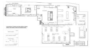 Hospital Kitchen Design Spaces Magazine Commercial Kitchen Design Kitchens Pinterest