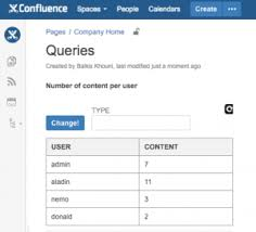 free confluence add ons youll love