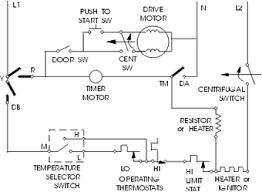 dryer wiring diagram schematic wiring diagram and schematic design