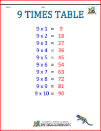 Printable Times Table Chart Times Table Charts 7 12 Tables