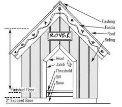 70 best dog house images on pinterest dog house plans dog