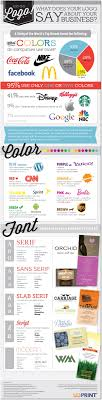 what does the logo brand recognition does your logo represent you jma web consulting
