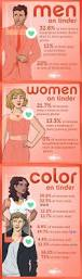 503 best infographics images on pinterest infographics social